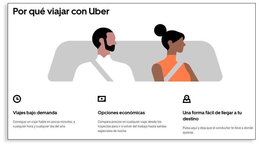 Textos narrativos para empresas - Uber