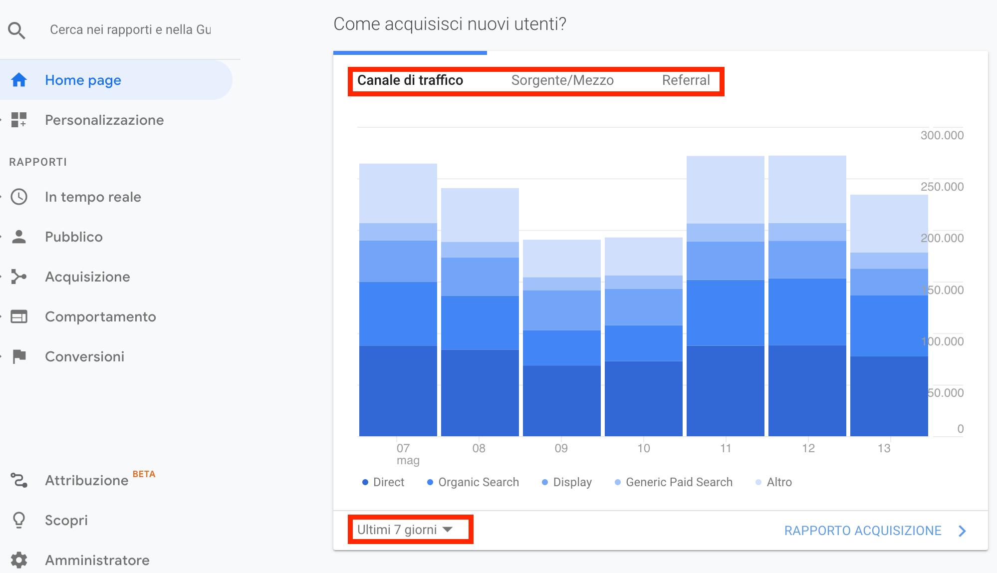 dashboard panoramica di google analytics