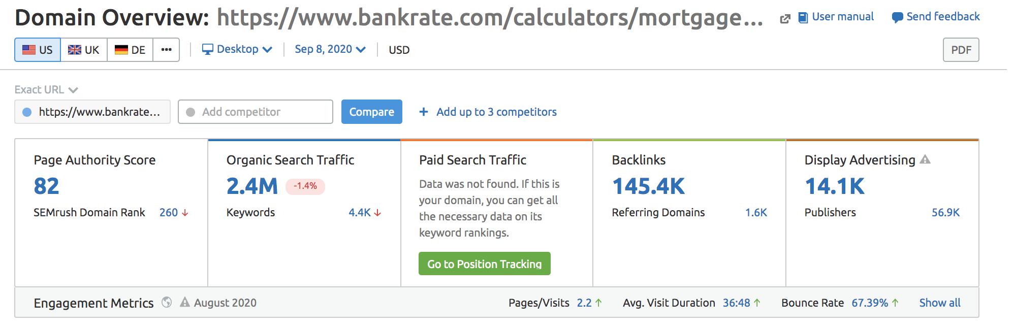 semrush bankrate mortgage calculator organic data screenshot