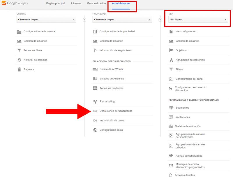 Vista Administrador de Google Analytics