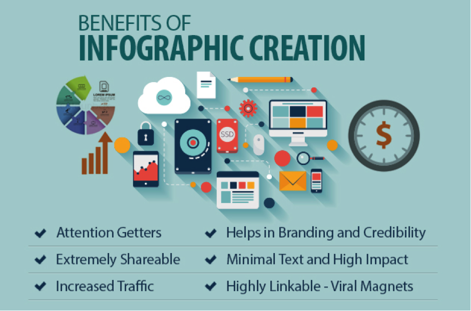 infographic-creation