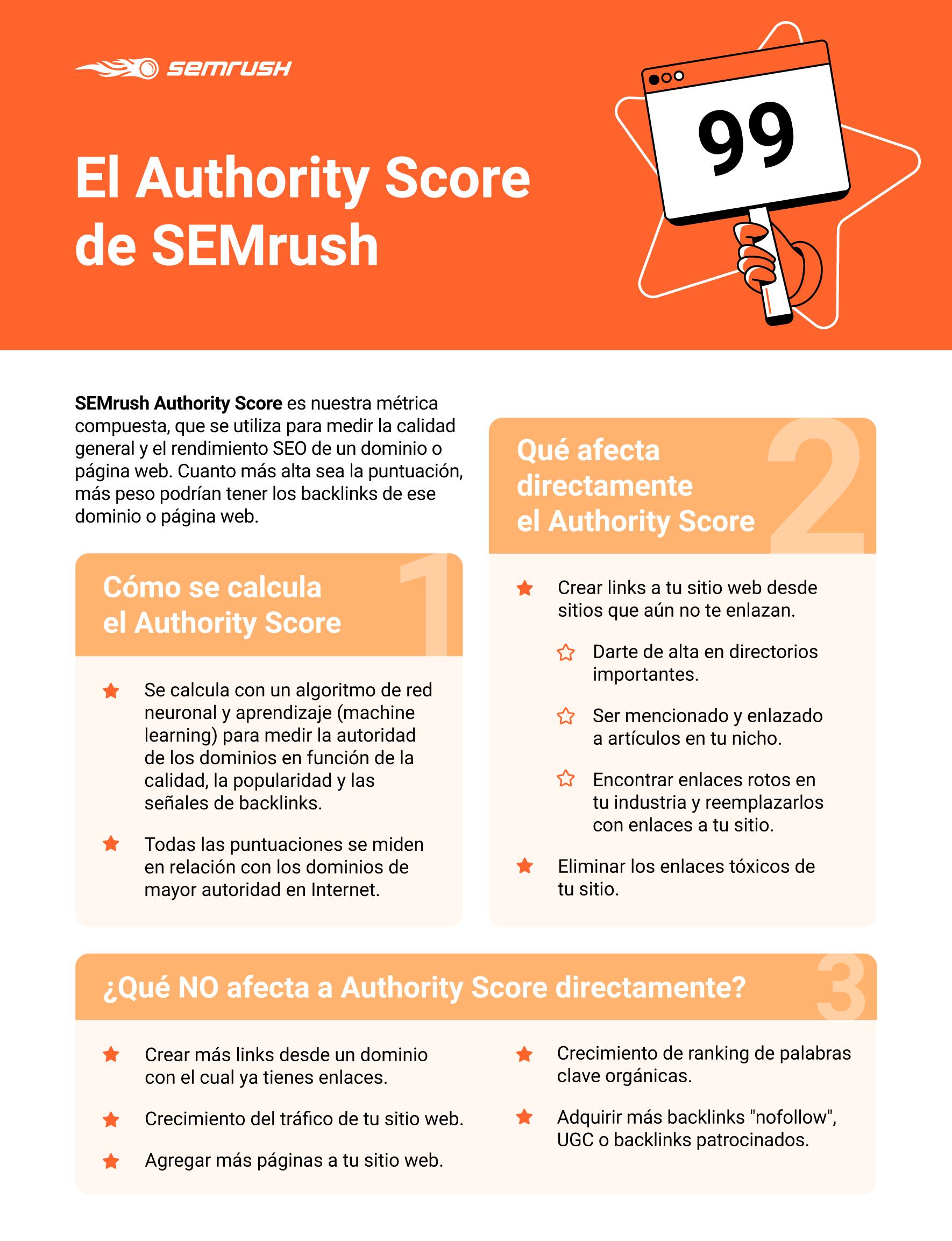 El Authority Score: la puntuación de autoridad explicada. Imagen 9