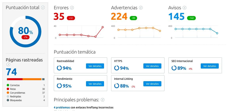 Posicionamiento SEO - Site audit