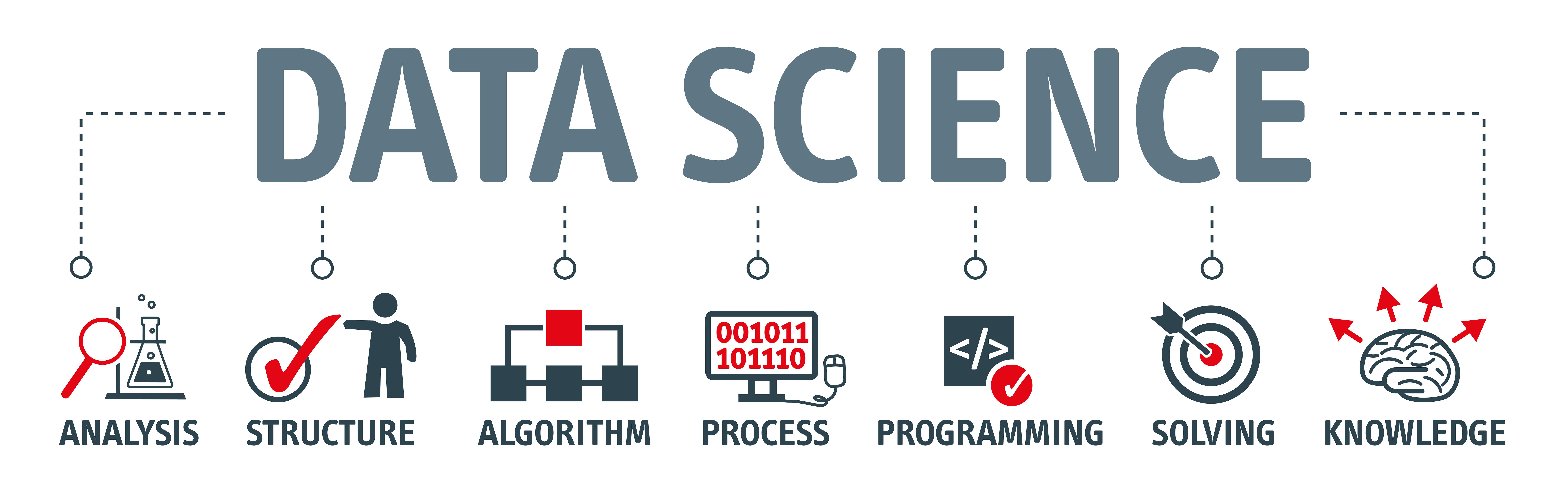 Come sfruttare i dati per migliorare le strategie: dal data driven al data science. Immagine 3