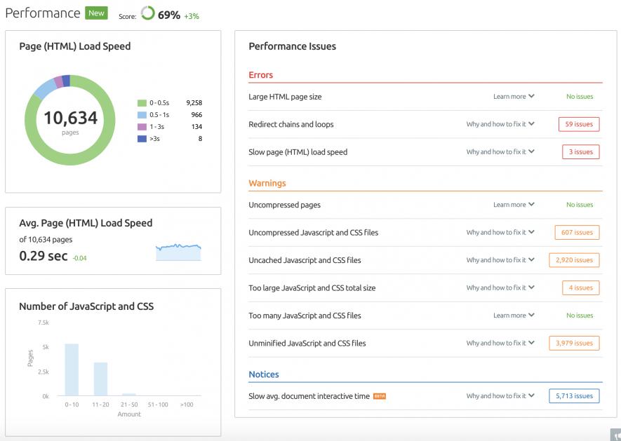 semrush-site-audit-performance-report.png