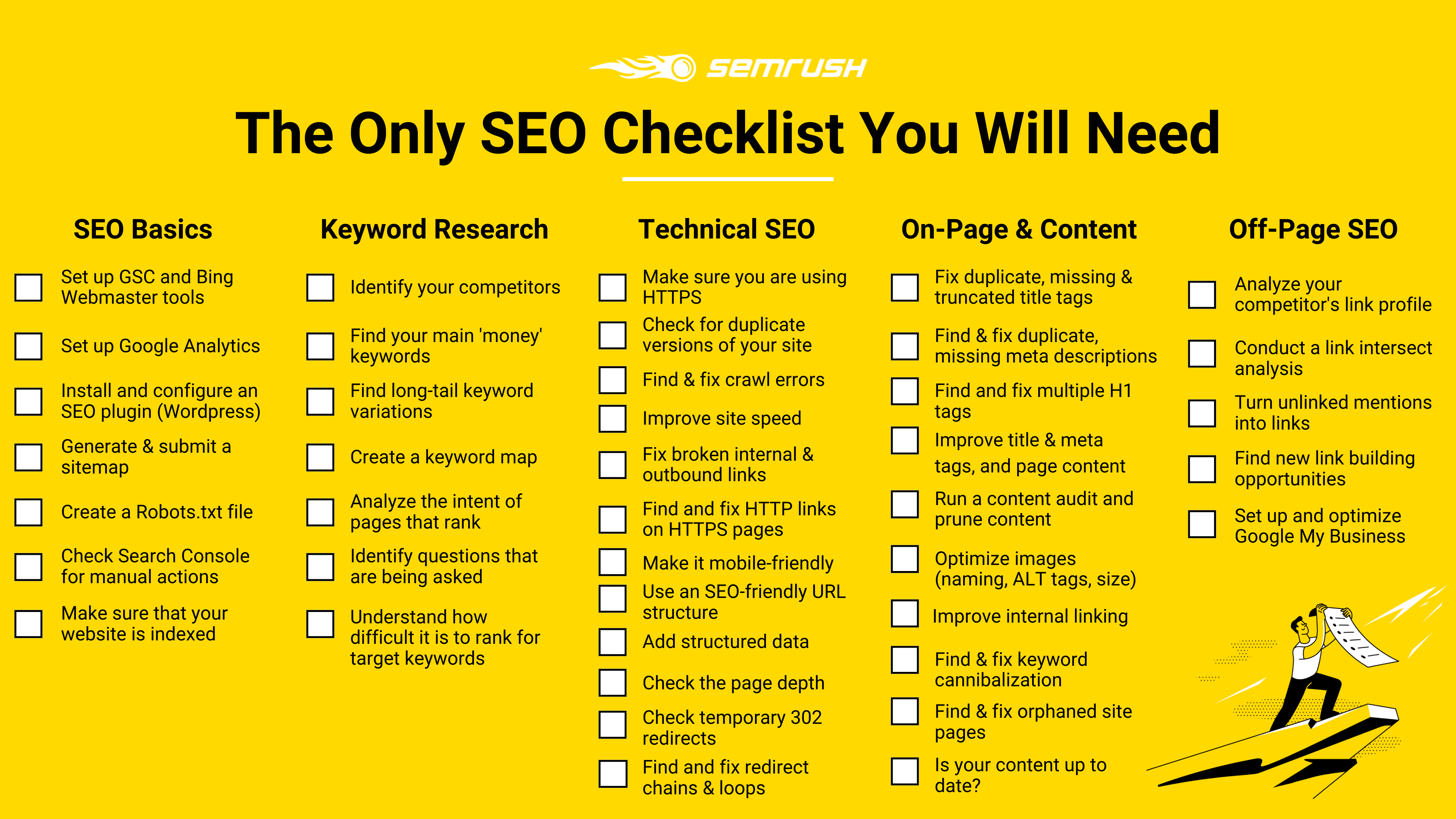 The Only SEO Checklist You Will Need