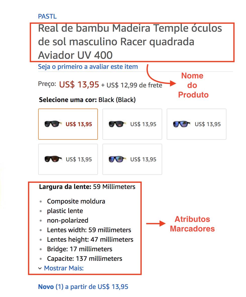 SEO para Amazon, Parte 1: Otimização OnPage para Melhor Posicionamento. Imagem 1