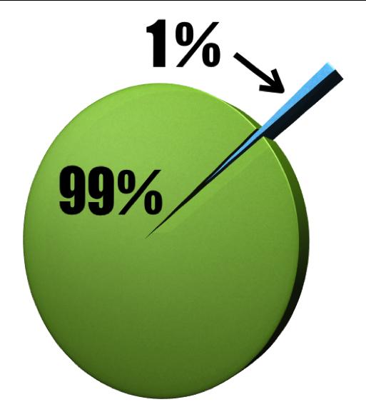 Funnel: la giusta interpretazione delle analytics
