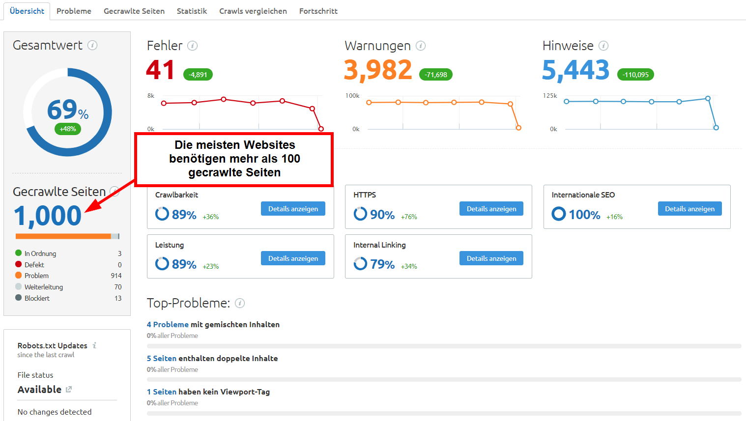 Screenshot Site Audit