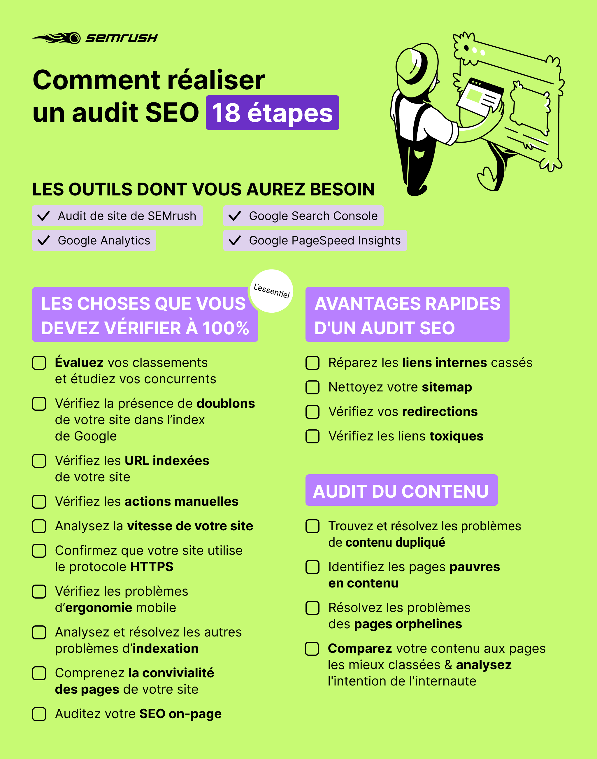 Comment réaliser un audit SEO en 18 étapes. Image 3