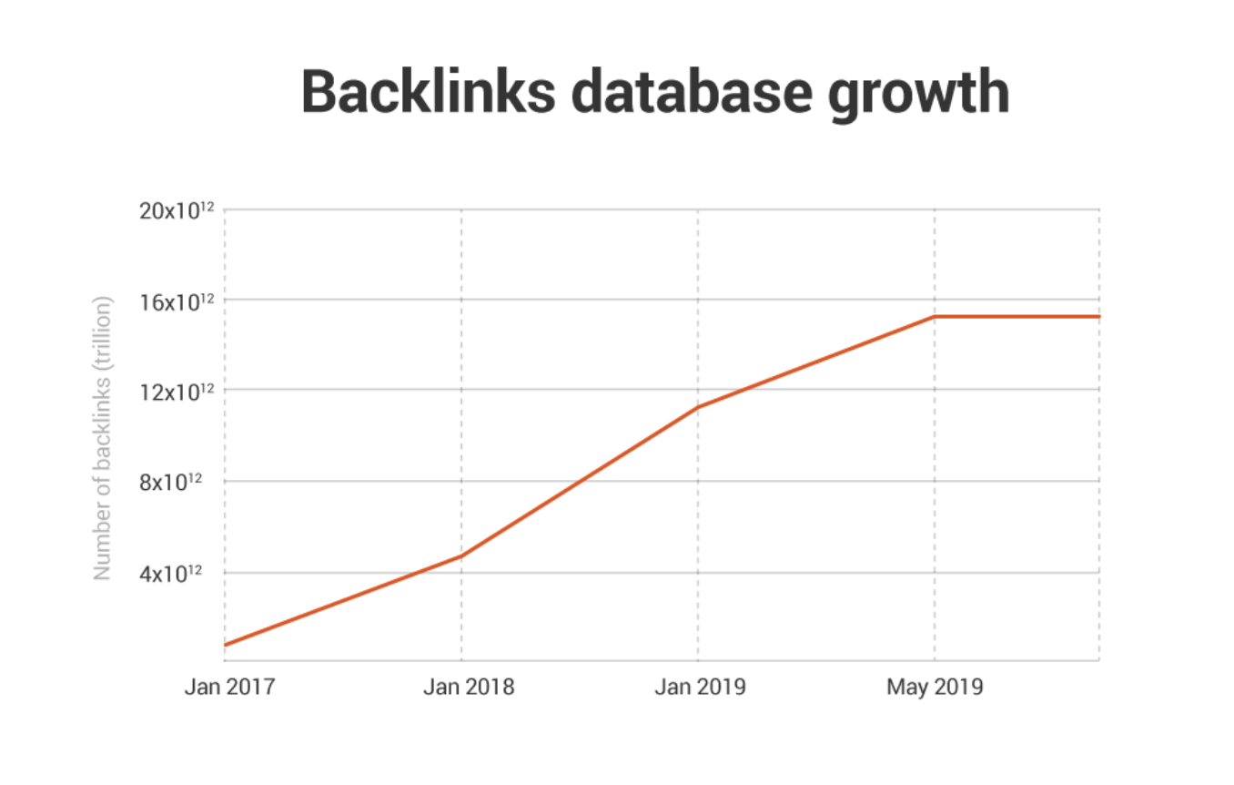 como-hacer-linkbuilding-bases-de-datos.png