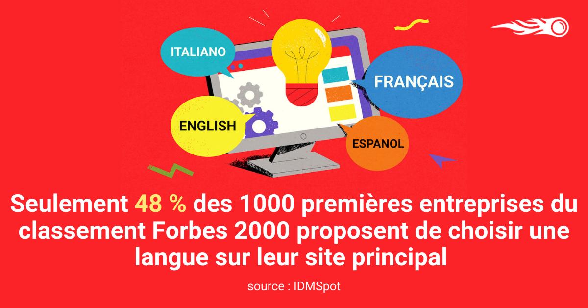 48 % des 1000 premières entreprises du classement Forbes proposent de choisir une langue sur leur site principal