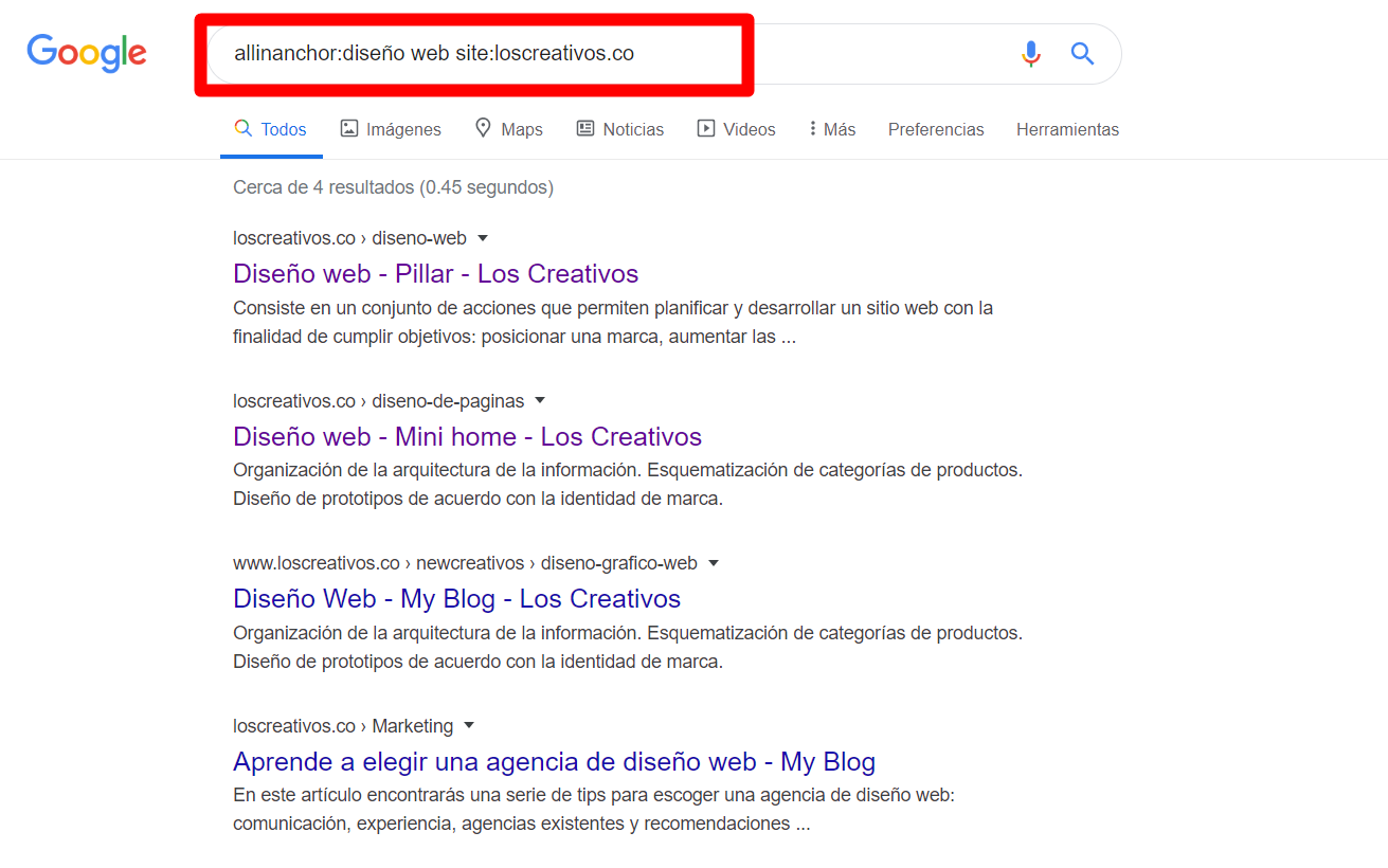 Linkbuilding de calidad - Footprint allinanchor