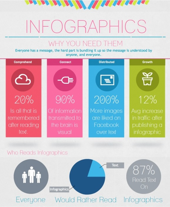 why-infographics