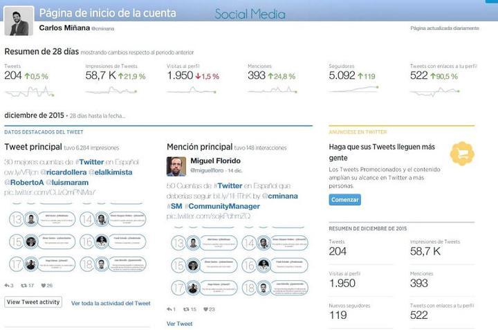 Buenas prácticas para conseguir seguidores en Twitter