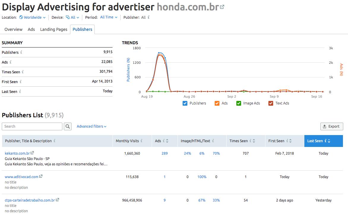 Os Pilares da Monetização: um Guia com Base em Dados para Publishers de Anúncios e Blogueiros. Imagem 12