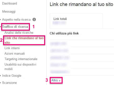 Search Console di Google – Traffico di ricerca – Link che rimandano al tuo sito – Chi utilizza più link