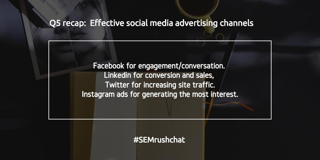 Effective social media advertising channels
