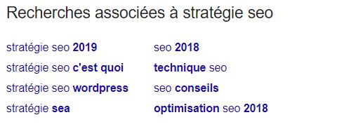 Recherches associées SERP bas de page : stratégie seo