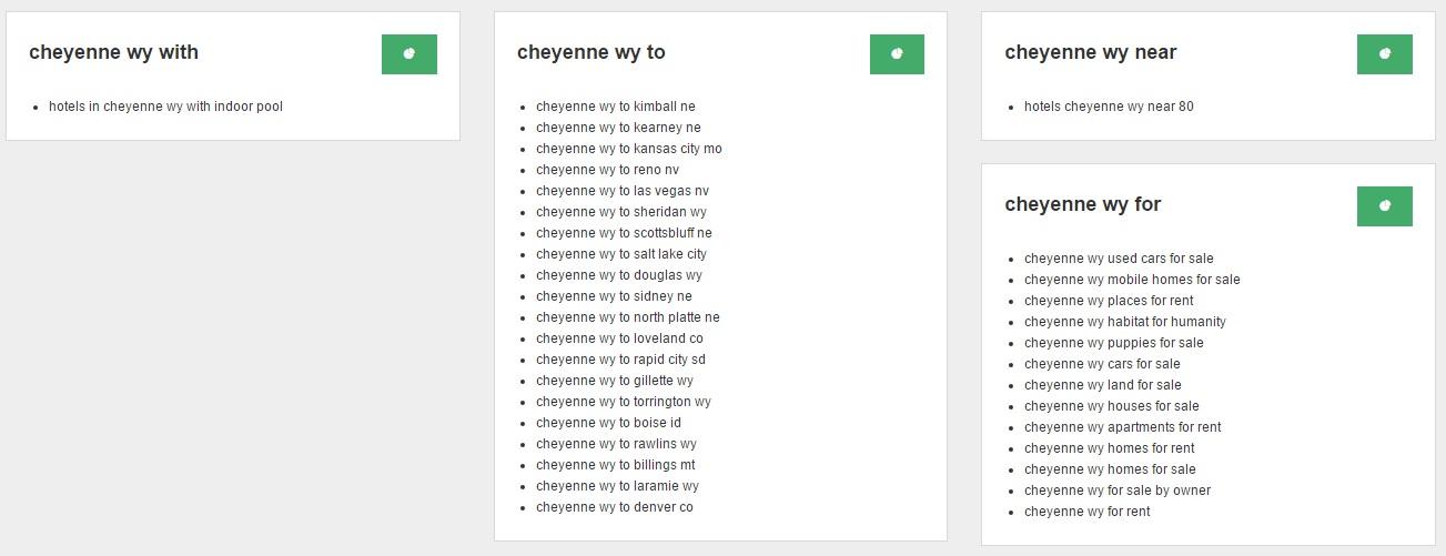 Cheyenne WY Reults
