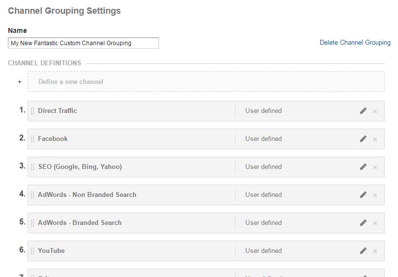 Channel Setup in Google Analytics