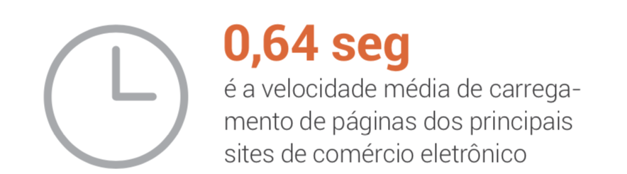 50 Fatos Para uma Estratégia de E-commerce de Sucesso em 2020. Imagem 7