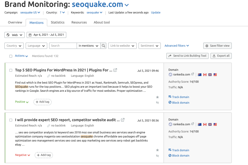Content Optimization: Brand Monitoring