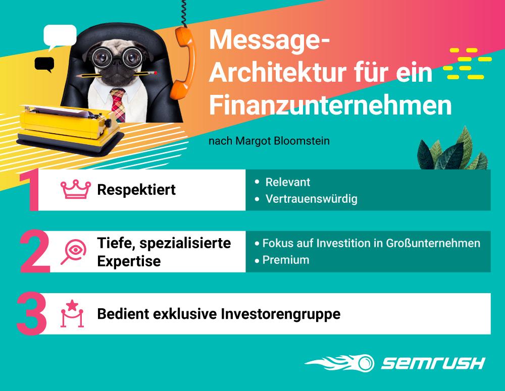 Infografik: Message-Architektur für ein Finanzunternehmen