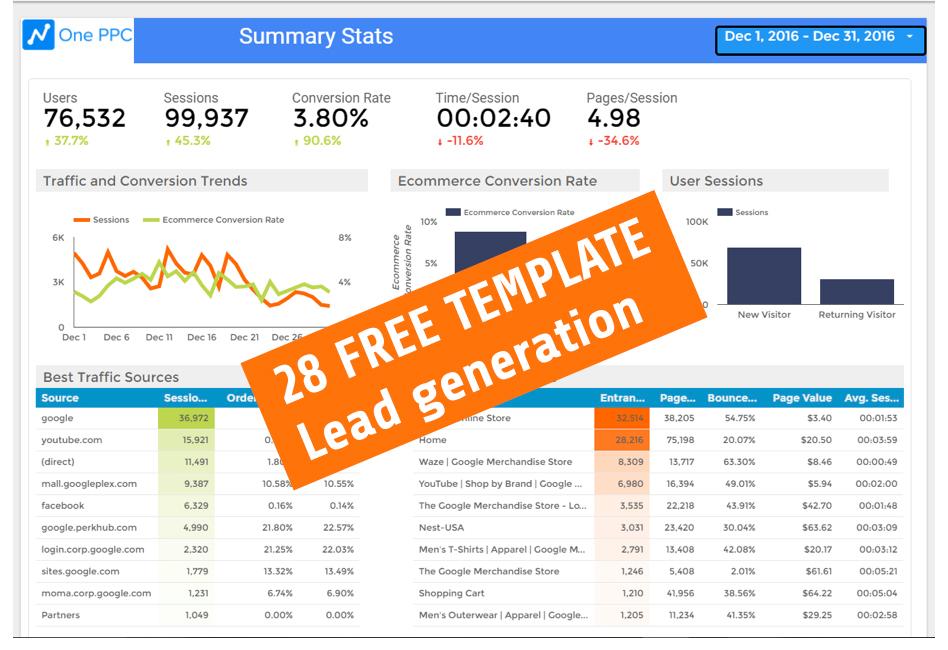 Google Data Studio: risorse gratuite per creare dashboard