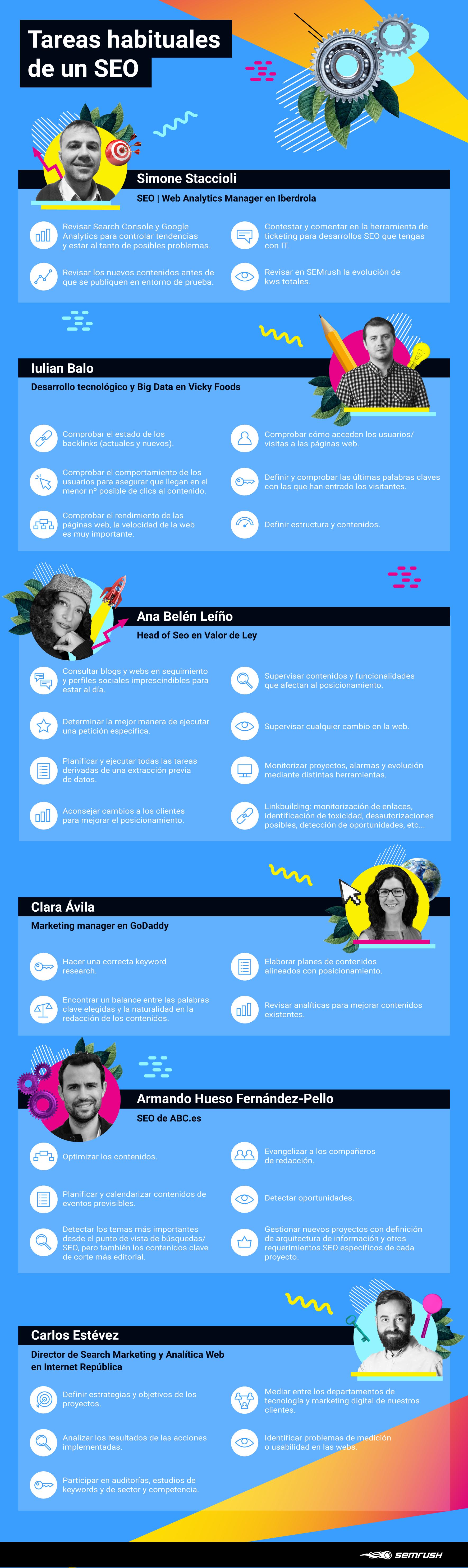 Checklist de tareas SEO - Infografía