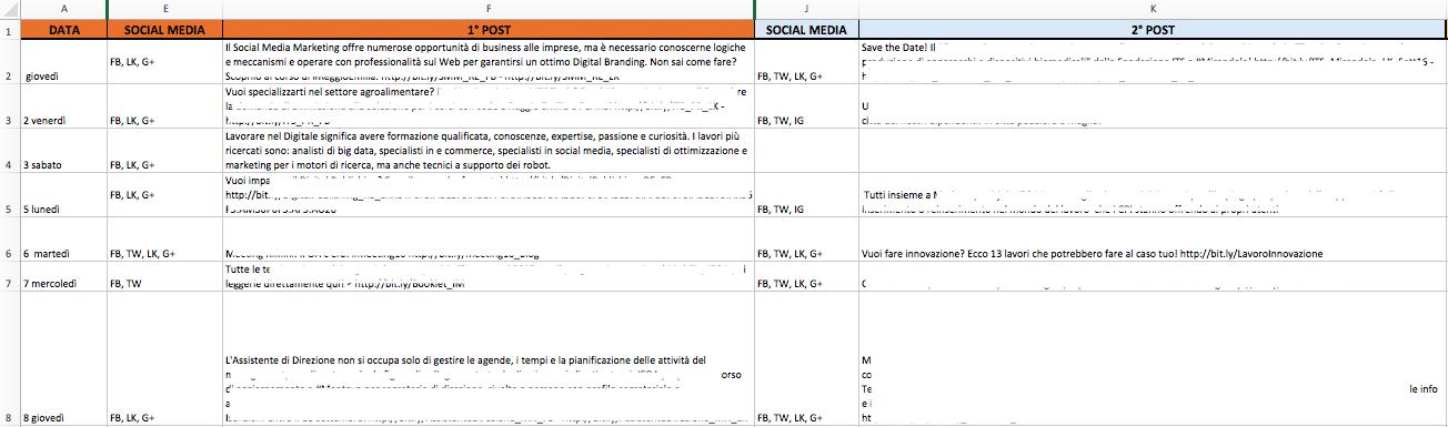 Strategia per i social media: il calendario editoriale