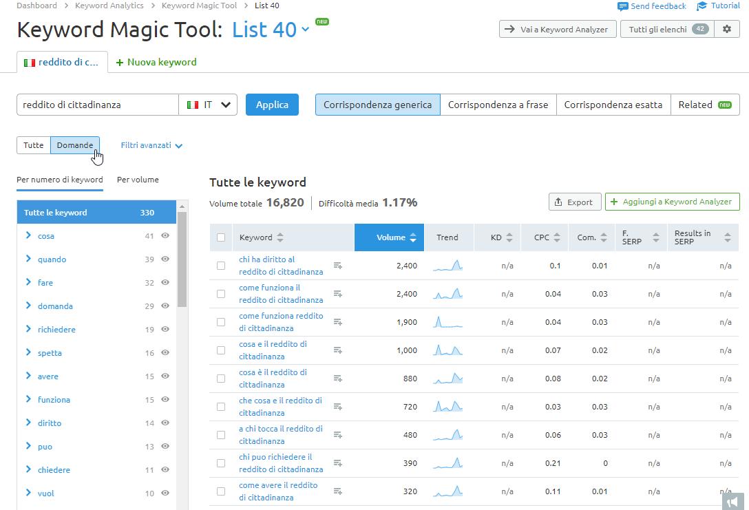 Keyword Magic Tool per trovare le domande digitate su Google dagli utenti