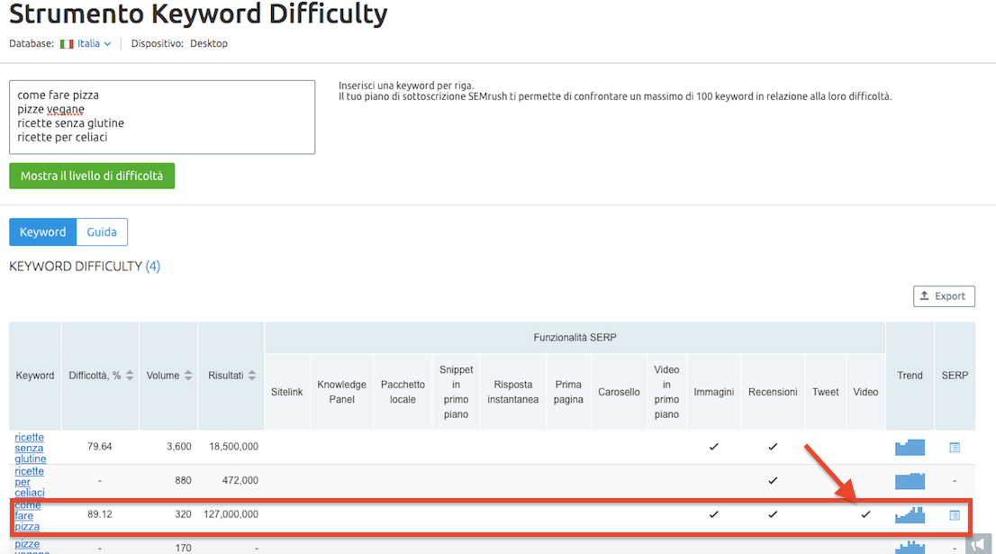 Strumento keyword difficulty di semrush