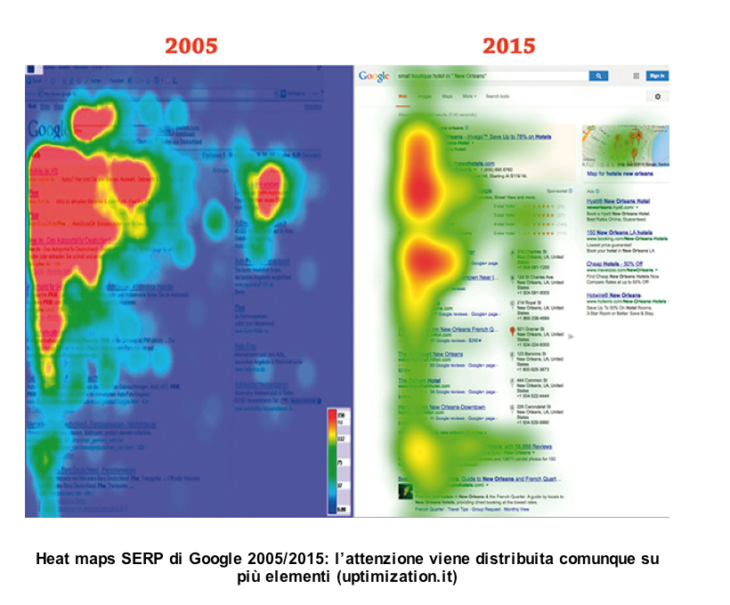 Strumenti di Neuromarketing: Eye Tracking software e Heatmap Serp