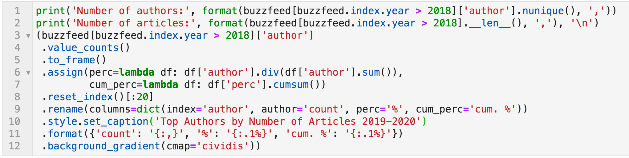 Extracting 2020 data on authors with Python