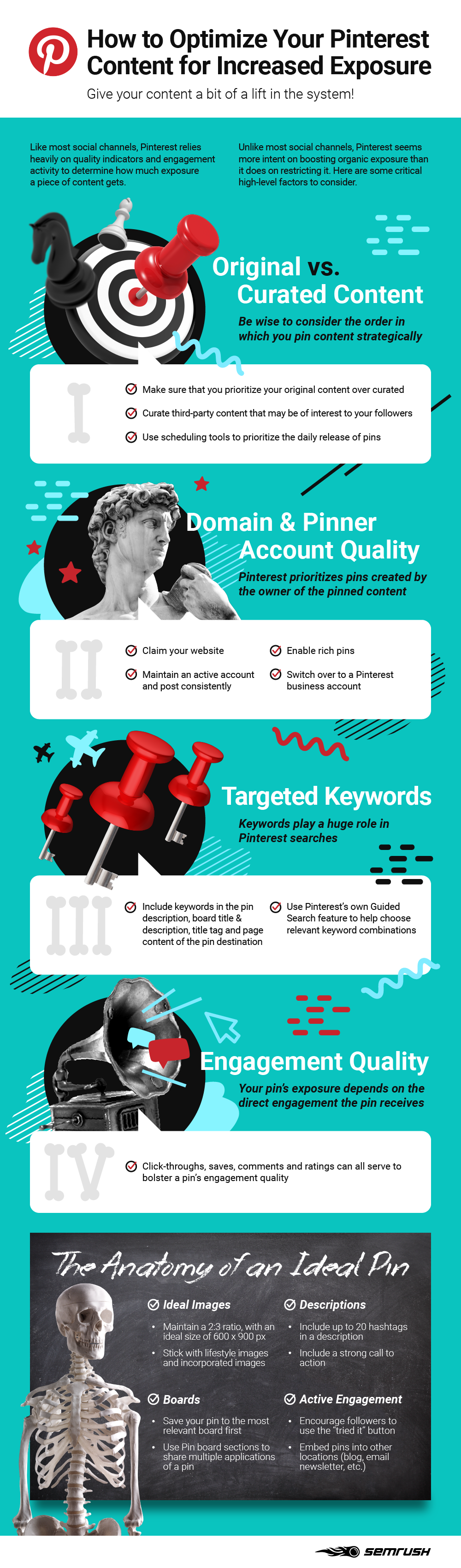 How to Optimize Pinterest infographic
