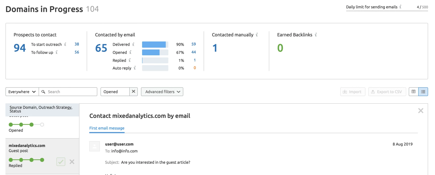 Widget Outreach (Progrès du contact des prospects) dans Link Building Tool de SEMrush