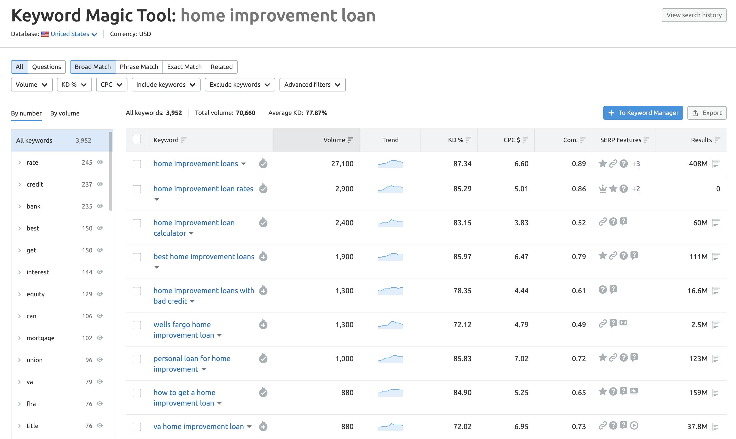 keyword magic home improvement loans
