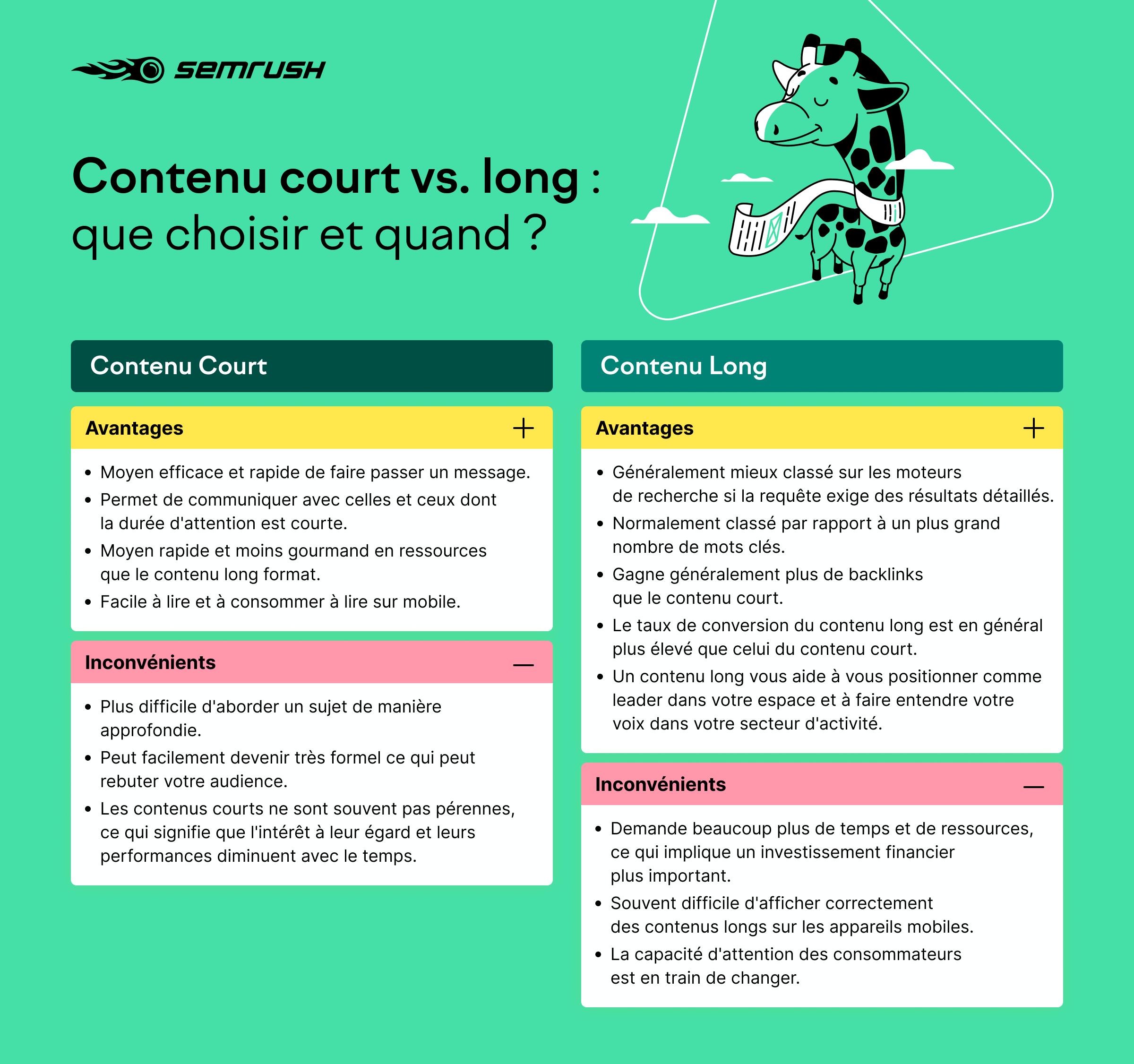 Contenu court vs long : que choisir et quand ?. Image 8