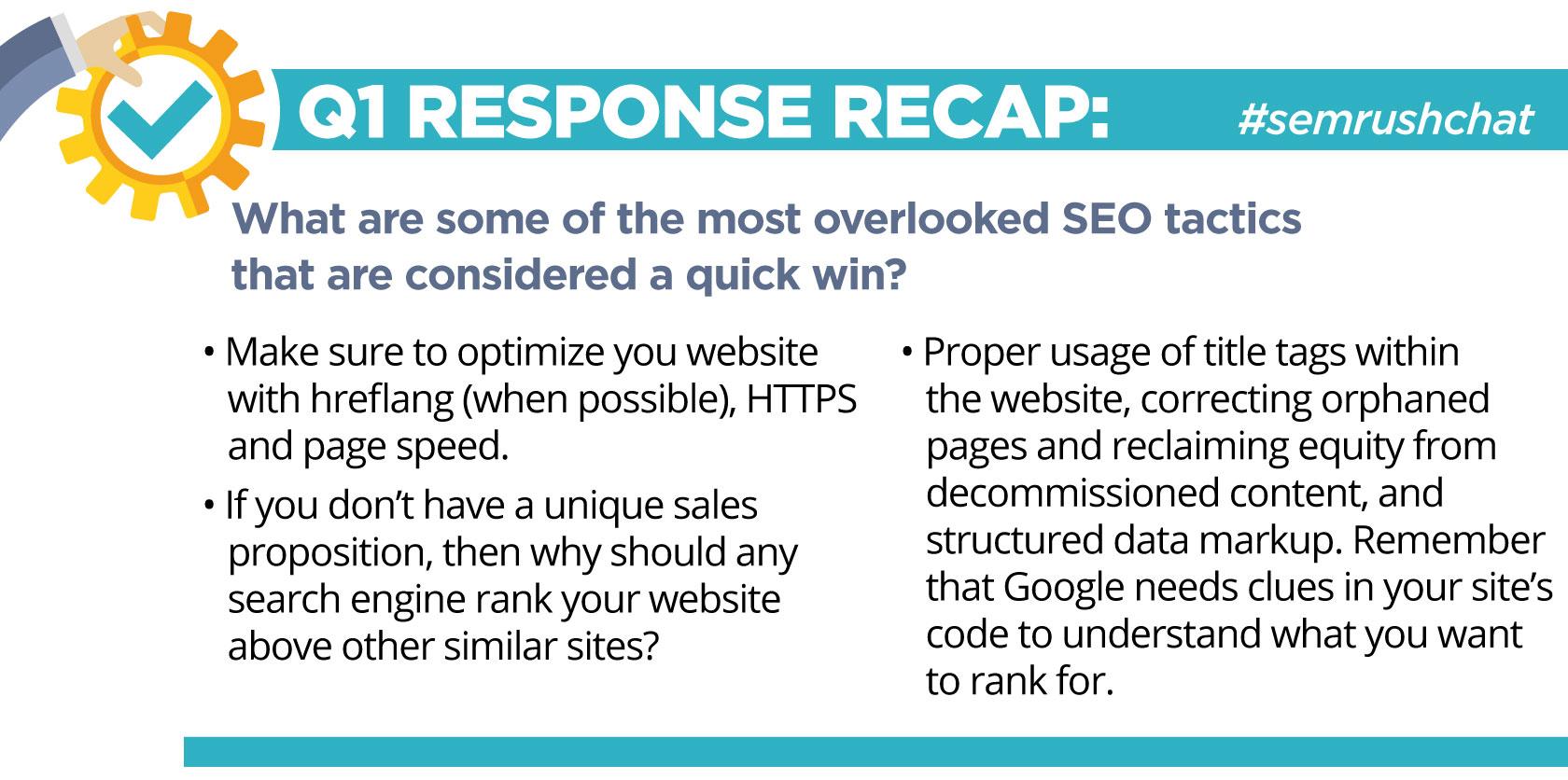 Q1 Response Recap