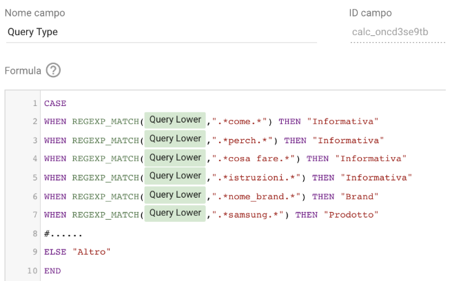 Esempio di dimensioni su Data Studio per suddividere le query di ricerca