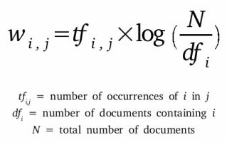 come calcolare tf-idf