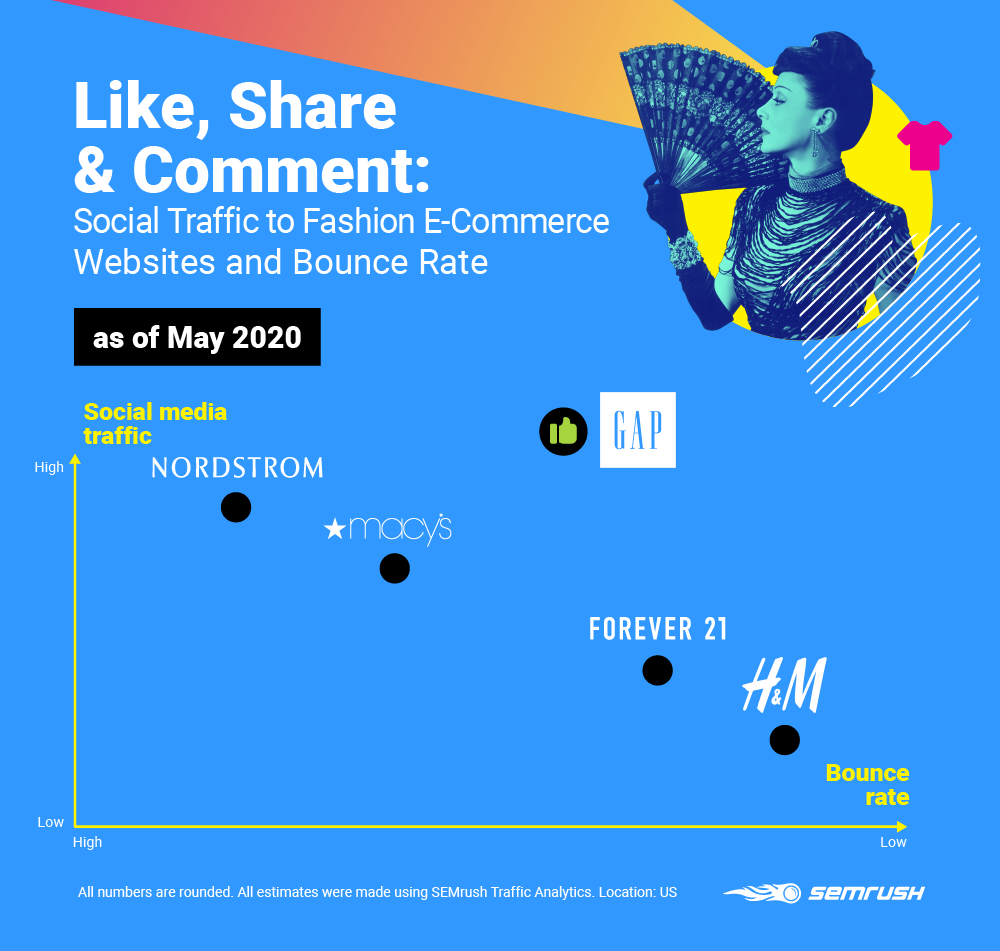 Like, Share and Comment Infografik