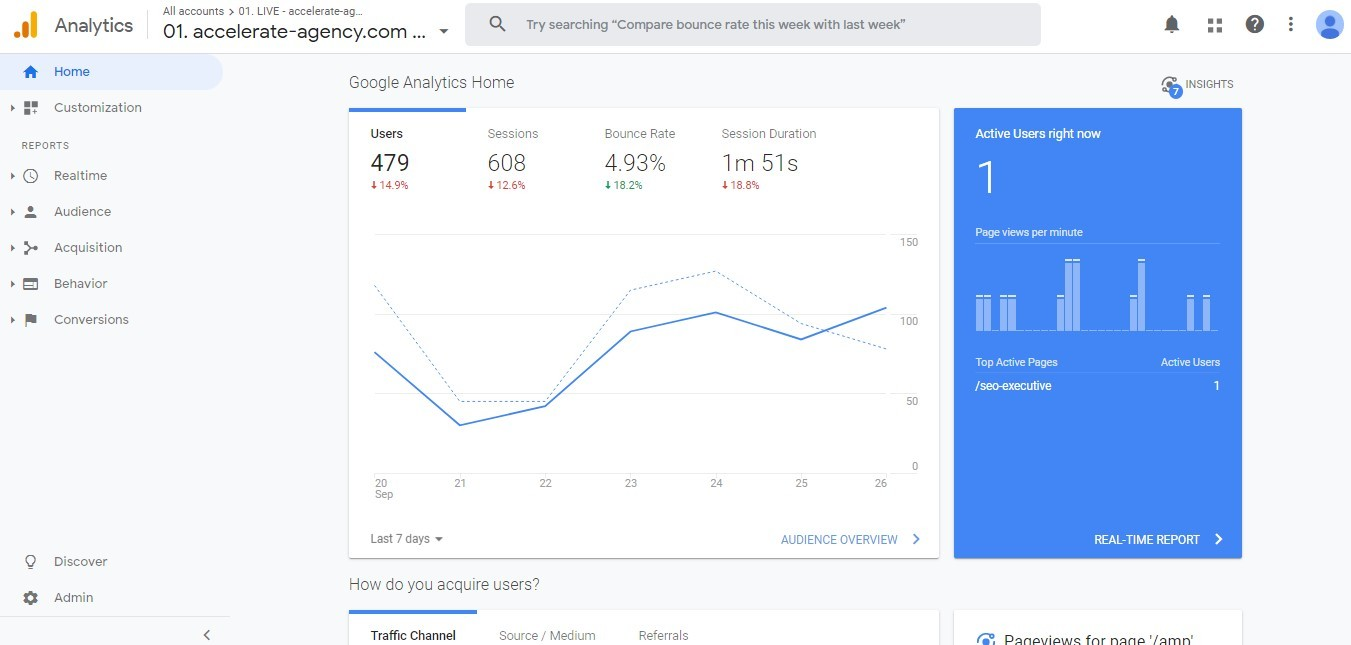 The Beginner's Definitive Guide to Google Analytics. Image 0