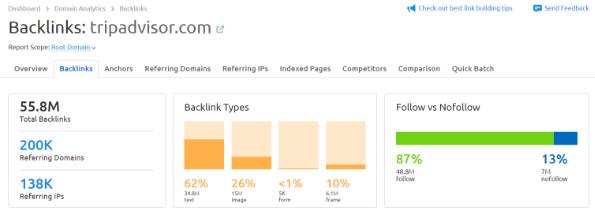 I backlink di Tripadvisor