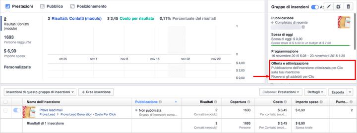 Facebook Leads: risultati con performance CPC