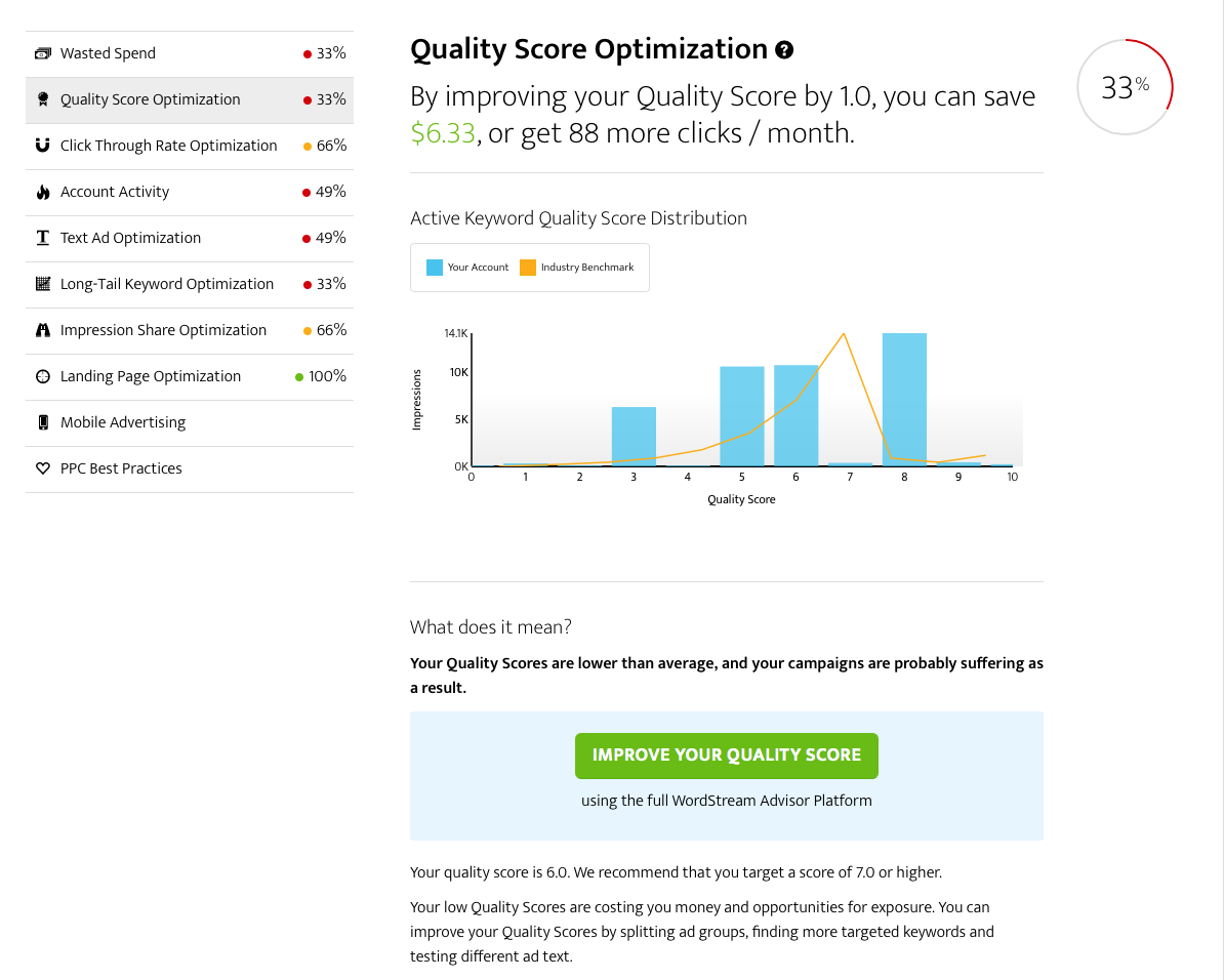 Google Ads (AdWords) Performance Grader by Wordstream