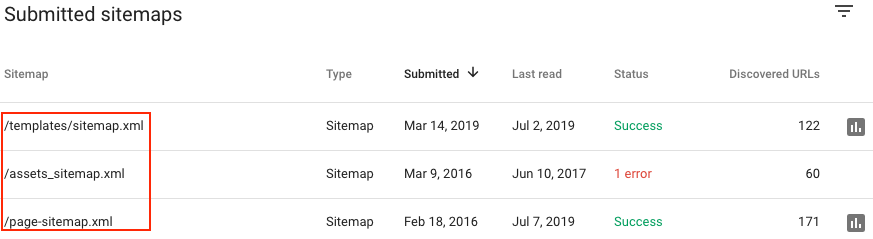 GSC submitted sitemap xml