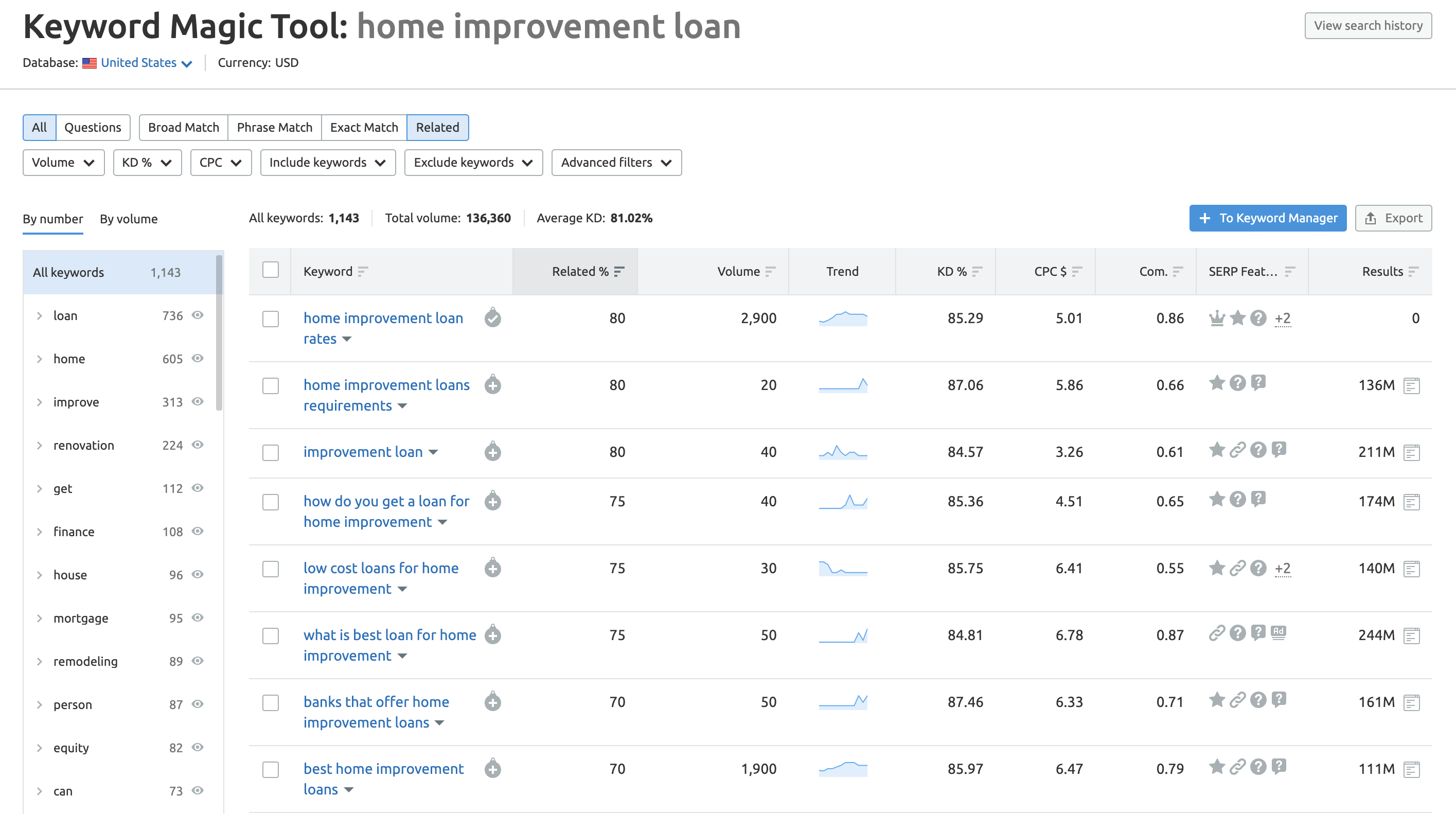 related searches home improvement loans