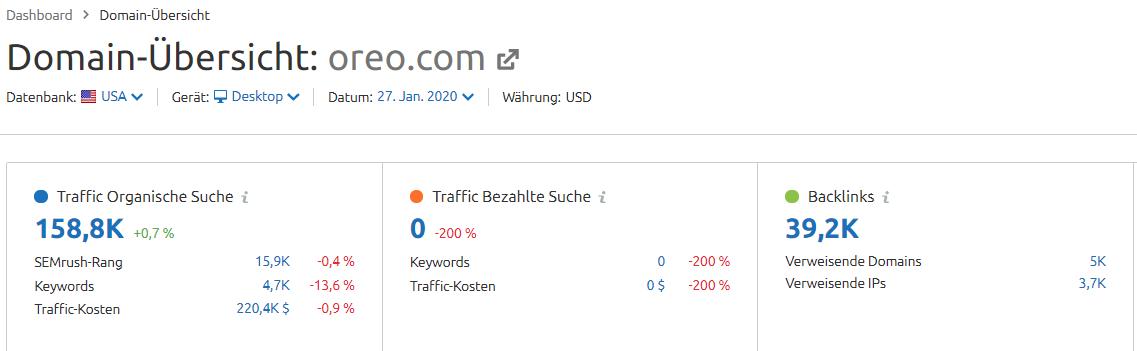 Domain-Übersicht Oreo